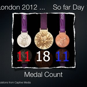 medal count mon.001