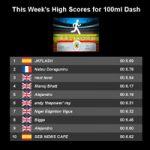 100ml Highscore_200