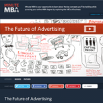 MBA minute thumbnail_200px