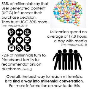 Millennials brands and media