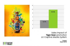 tiger-sales